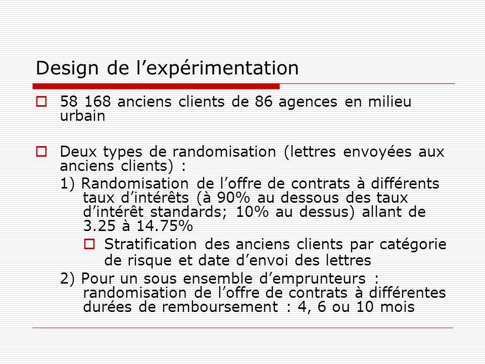 Design de lexpérimentation 58 168 anciens clients de 86 agences en milieu urbain Deux types de randomisation (lettres envoyées aux anciens clients) :
