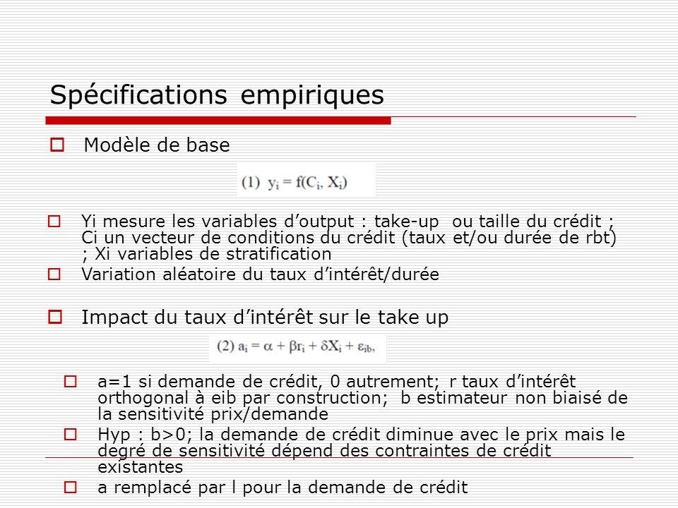 Spécifications empiriques Modèle de base Yi mesure les variables doutput : take-up ou taille du crédit ; Ci un vecteur de conditions du crédit (taux e