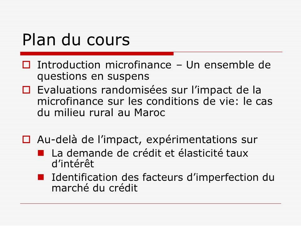 Plan du cours Introduction microfinance – Un ensemble de questions en suspens Evaluations randomisées sur limpact de la microfinance sur les condition