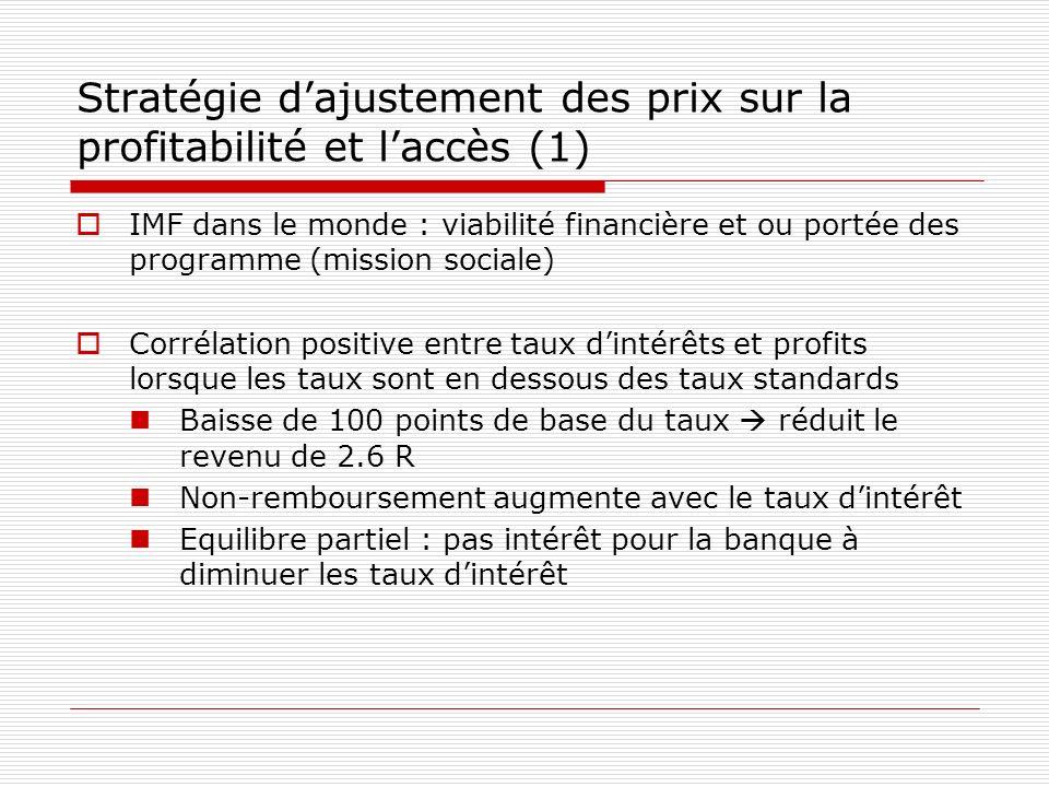 Stratégie dajustement des prix sur la profitabilité et laccès (1) IMF dans le monde : viabilité financière et ou portée des programme (mission sociale