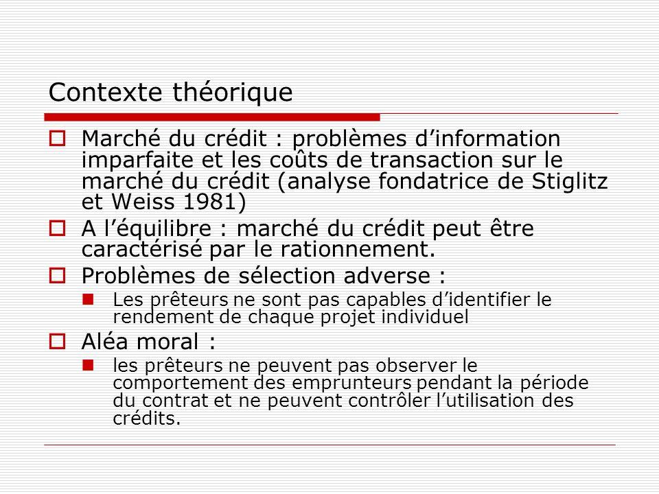 Contexte théorique Marché du crédit : problèmes dinformation imparfaite et les coûts de transaction sur le marché du crédit (analyse fondatrice de Sti