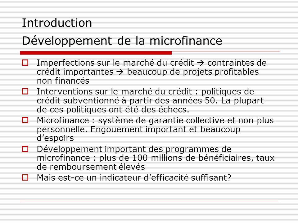 Introduction Développement de la microfinance Imperfections sur le marché du crédit contraintes de crédit importantes beaucoup de projets profitables