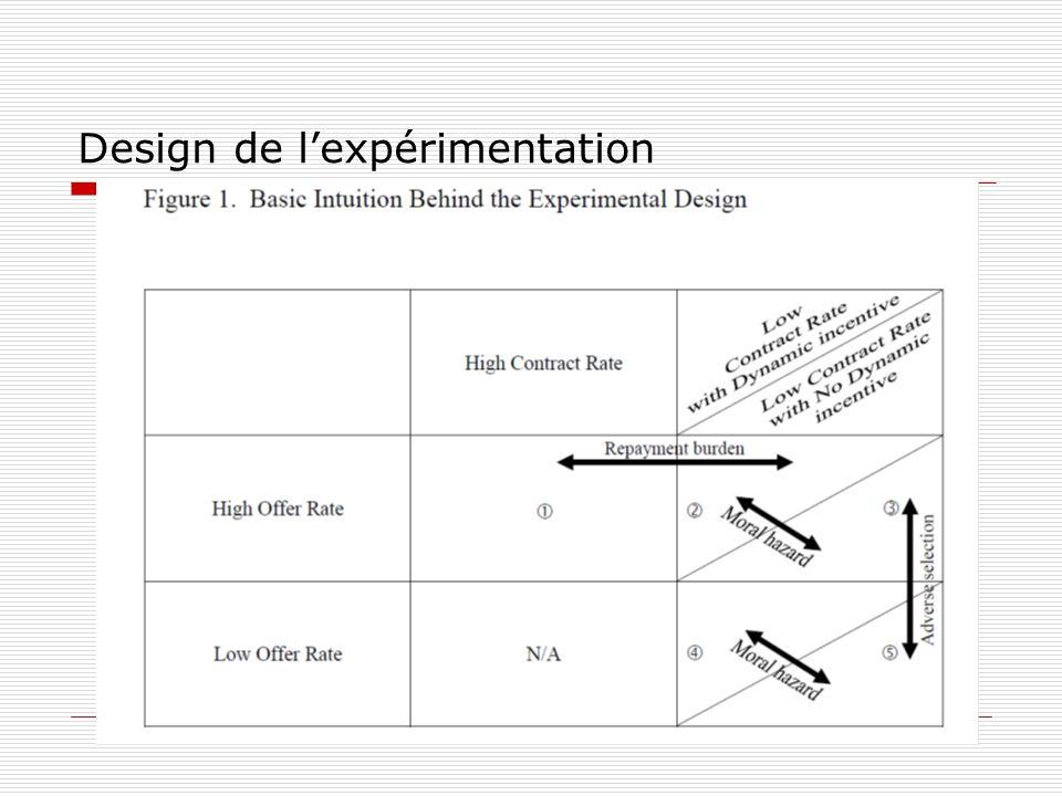 Design de lexpérimentation