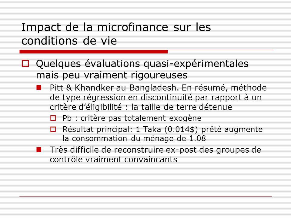Impact de la microfinance sur les conditions de vie Quelques évaluations quasi-expérimentales mais peu vraiment rigoureuses Pitt & Khandker au Banglad