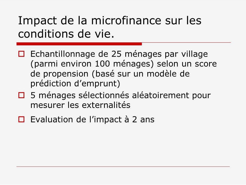 Impact de la microfinance sur les conditions de vie. Echantillonnage de 25 ménages par village (parmi environ 100 ménages) selon un score de propensio