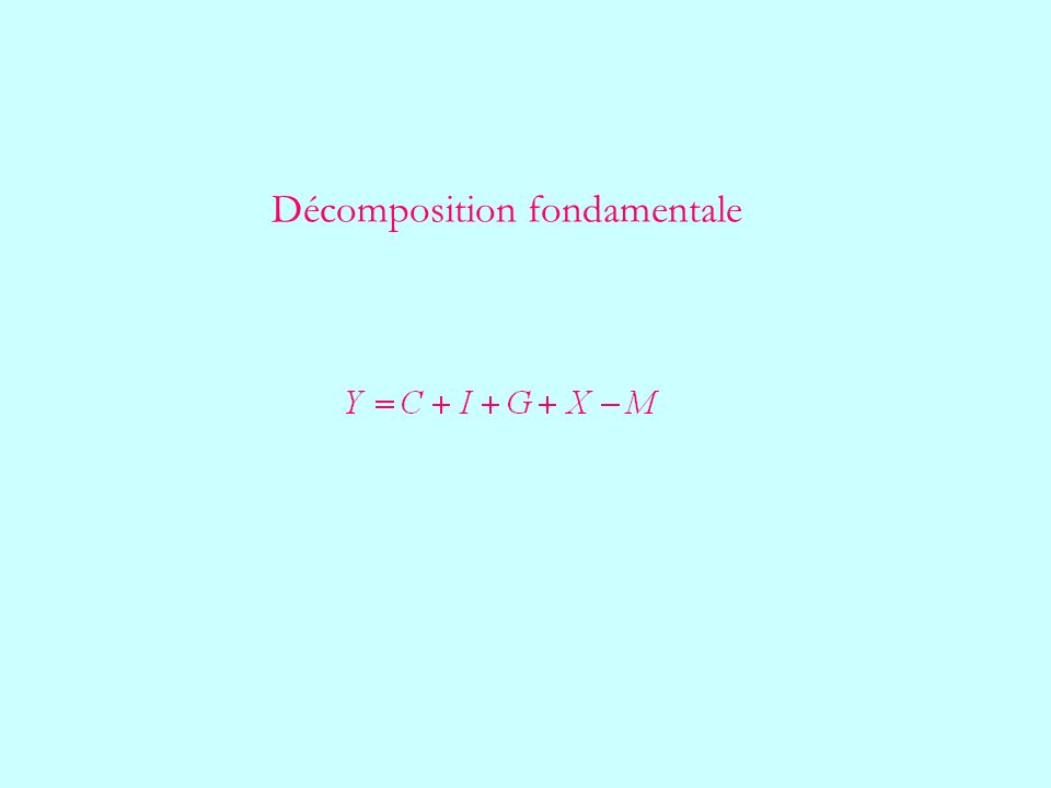 Décomposition fondamentale