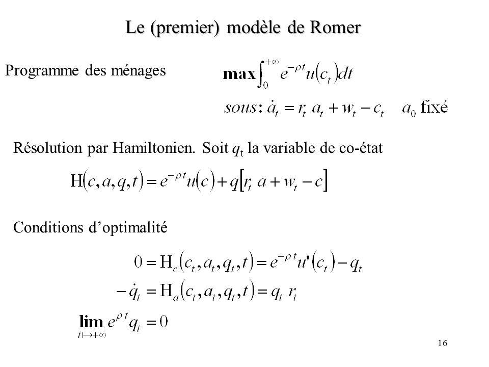 15 Le (premier) modèle de Romer Épargne endogène Externalité dapprentissage sur le tas A t = K t Le salaire concurrentiel w t = A t F L (K t,A t L) = A t F L (1,L) Et le taux dintérêt concurrentiel r t = F K (K t,A t L)- = F K (1,L) – sont pris comme donnés par les ménages.