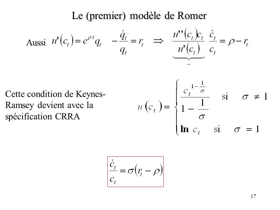 16 Le (premier) modèle de Romer Programme des ménages Résolution par Hamiltonien. Soit q t la variable de co-état Conditions doptimalité