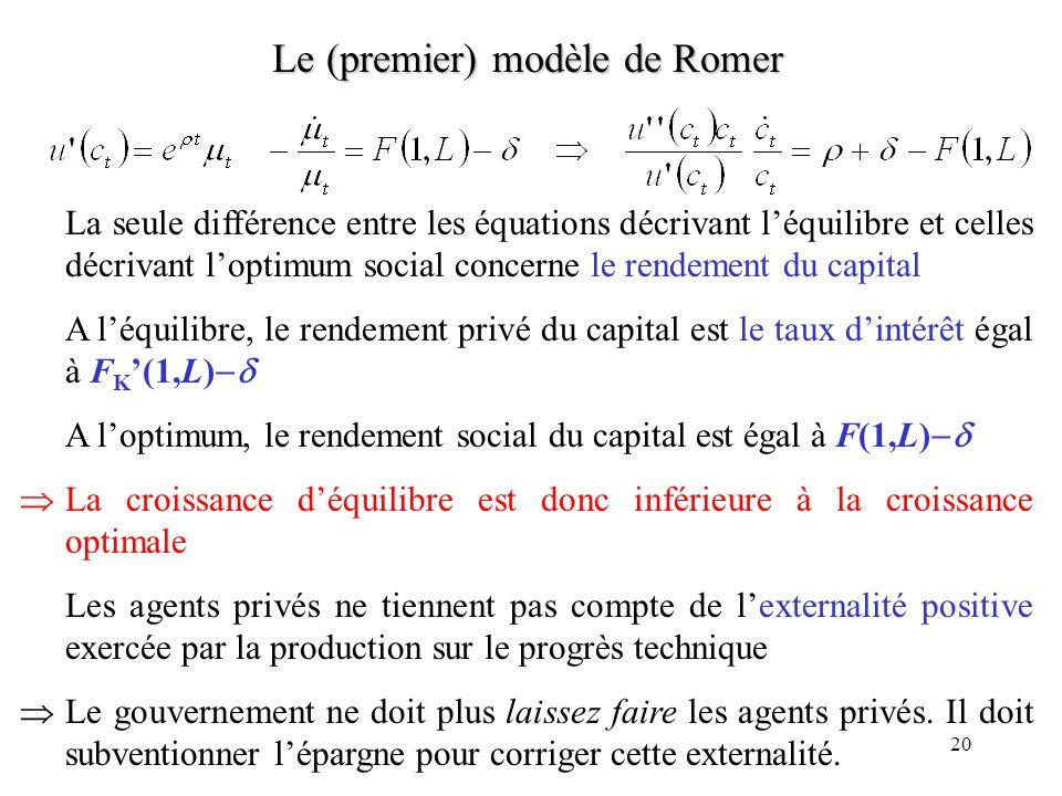 20 Le (premier) modèle de Romer La seule différence entre les équations décrivant léquilibre et celles décrivant loptimum social concerne le rendement du capital A léquilibre, le rendement privé du capital est le taux dintérêt égal à F K (1,L) A loptimum, le rendement social du capital est égal à F(1,L) La croissance déquilibre est donc inférieure à la croissance optimale Les agents privés ne tiennent pas compte de lexternalité positive exercée par la production sur le progrès technique Le gouvernement ne doit plus laissez faire les agents privés.