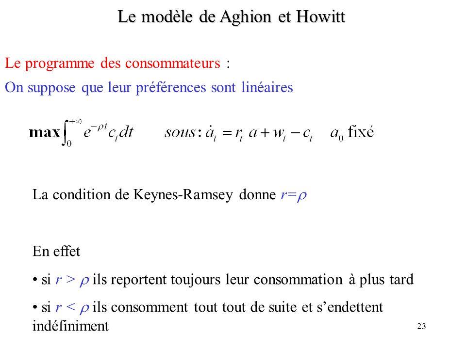 22 Le modèle de Aghion et Howitt Les consommateurs ne consomment que du bien final (numéraire), qui est produit (Y) en concurrence pure et parfaite à partir de biens intermédiaires selon Y = X (où 0 < <1) Le bien intermédiaire est produit par un monopole détenant la meilleure technologie A, embauchant x travailleurs, avec X = A x et en le vendant au prix p Les N agents choissent entre travailler dans le secteur de la recherche (n) ou dans le secteur productif (x), avec x+n=N) Une nouvelle innovation radicale arrive selon un processus de Poisson de paramètre n Une période est un intervalle de temps entre deux innovations.