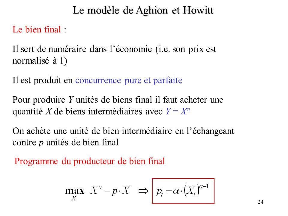 23 Le modèle de Aghion et Howitt Le programme des consommateurs : On suppose que leur préférences sont linéaires La condition de Keynes-Ramsey donne r= En effet si r > ils reportent toujours leur consommation à plus tard si r < ils consomment tout tout de suite et sendettent indéfiniment