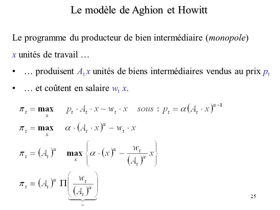 25 Le modèle de Aghion et Howitt Le programme du producteur de bien intermédiaire (monopole) x unités de travail … … produisent A t x unités de biens intermédiaires vendus au prix p t … et coûtent en salaire w t x.