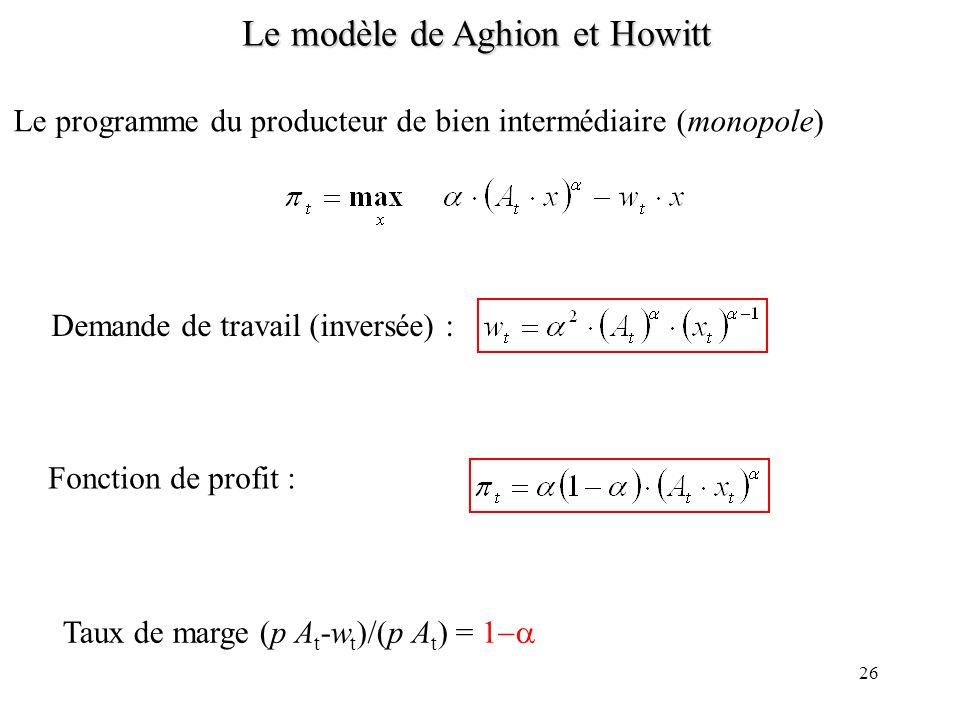 25 Le modèle de Aghion et Howitt Le programme du producteur de bien intermédiaire (monopole) x unités de travail … … produisent A t x unités de biens