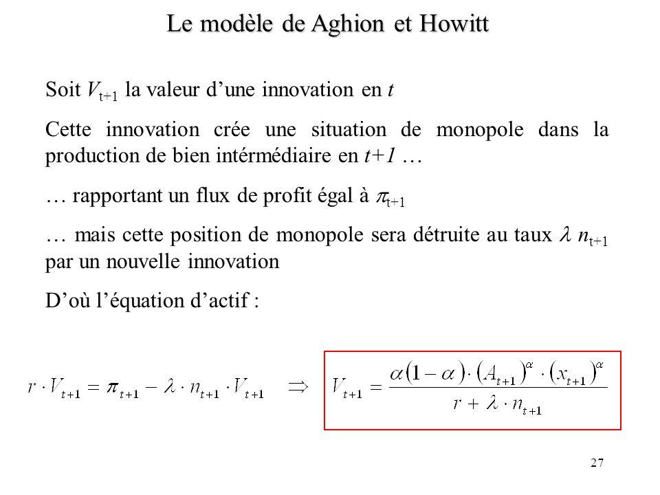 26 Le modèle de Aghion et Howitt Demande de travail (inversée) : Fonction de profit : Taux de marge (p A t -w t )/(p A t ) = Le programme du producteur de bien intermédiaire (monopole)