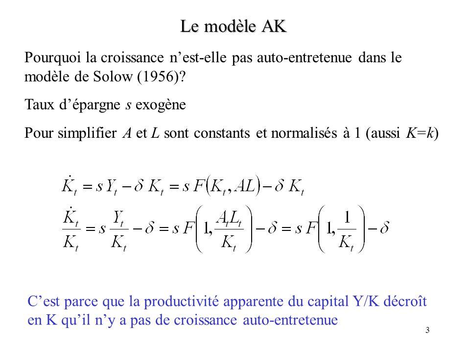 2 Dans les modèles de la première séance, le taux de croissance est à long terme exogène et donc inexpliqué. Lintensité capitalistique k t = K t / (A