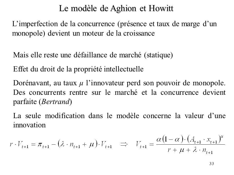 32 Le modèle de Aghion et Howitt Etat stationnaire : Unicité de létat stationnaire avec (n>0) ou sans (n=0) recherche Le nombre de chercheurs n augmente (et donc x diminue) Une recherche plus « productive » ( ou plus élevés) Une augmentation de la taille de la population N Une demande de biens intermédiaires moins élastique (baisse de, hausse du taux de marge du monopole 1- ) Si = 1 (i.e.