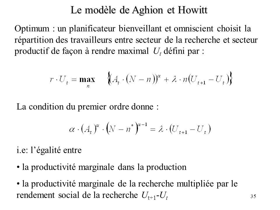 34 Le modèle de Aghion et Howitt Etat stationnaire : Une moins bonne protection de la propriété intellectuelle (hausse de µ) Diminue la valeur du brev