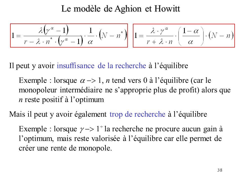38 Le modèle de Aghion et Howitt Il peut y avoir insuffisance de la recherche à léquilibre Exemple : lorsque 1, n tend vers 0 à léquilibre (car le monopoleur intermédiaire ne sapproprie plus de profit) alors que n reste positif à loptimum Mais il peut y avoir également trop de recherche à léquilibre Exemple : lorsque 1 + la recherche ne procure aucun gain à loptimum, mais reste valorisée à léquilibre car elle permet de créer une rente de monopole.