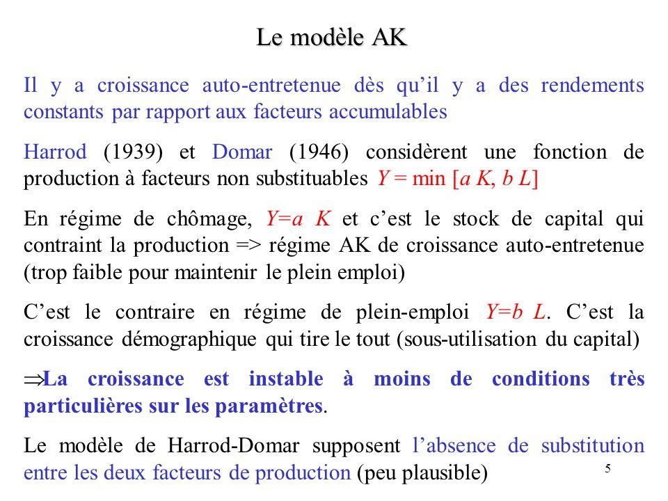 5 Le modèle AK Il y a croissance auto-entretenue dès quil y a des rendements constants par rapport aux facteurs accumulables Harrod (1939) et Domar (1946) considèrent une fonction de production à facteurs non substituables Y = min [a K, b L] En régime de chômage, Y=a K et cest le stock de capital qui contraint la production => régime AK de croissance auto-entretenue (trop faible pour maintenir le plein emploi) Cest le contraire en régime de plein-emploi Y=b L.
