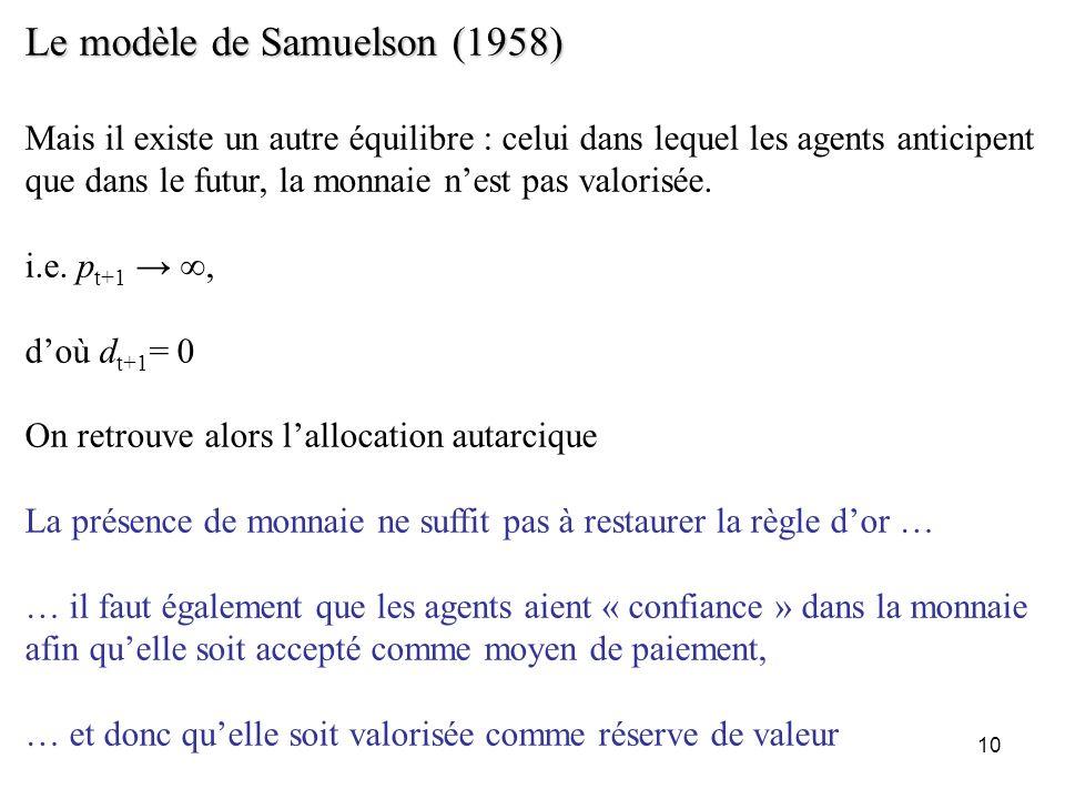 10 Le modèle de Samuelson (1958) Mais il existe un autre équilibre : celui dans lequel les agents anticipent que dans le futur, la monnaie nest pas va