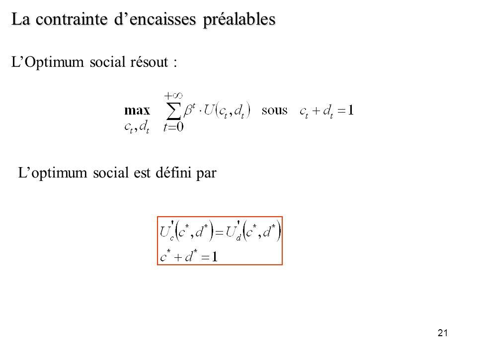 21 La contrainte dencaisses préalables LOptimum social résout : Loptimum social est défini par