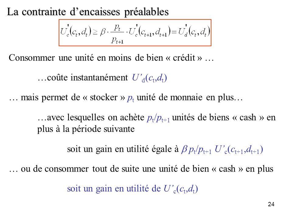24 La contrainte dencaisses préalables Consommer une unité en moins de bien « crédit » … …coûte instantanément U d (c t,d t ) … mais permet de « stock