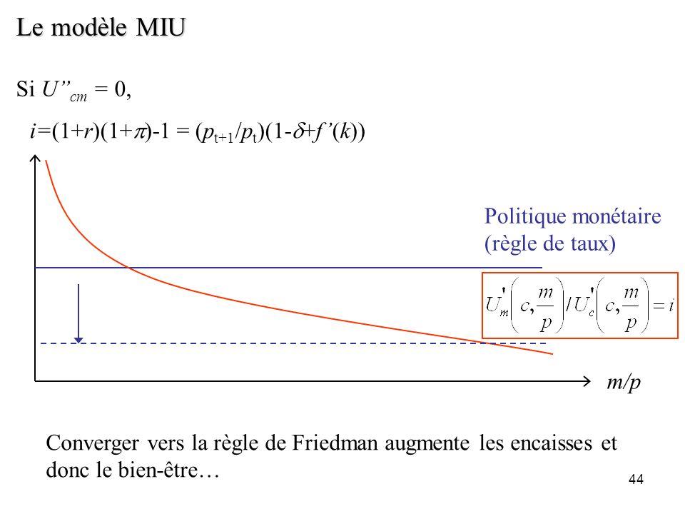 44 Le modèle MIU Si U cm = 0, i=(1+r)(1+ )-1 = (p t+1 /p t )(1- +f(k)) m/p Politique monétaire (règle de taux) Converger vers la règle de Friedman aug
