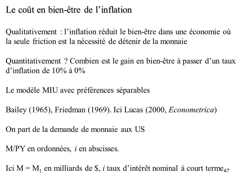 47 Le coût en bien-être de linflation Qualitativement : linflation réduit le bien-être dans une économie où la seule friction est la nécessité de déte