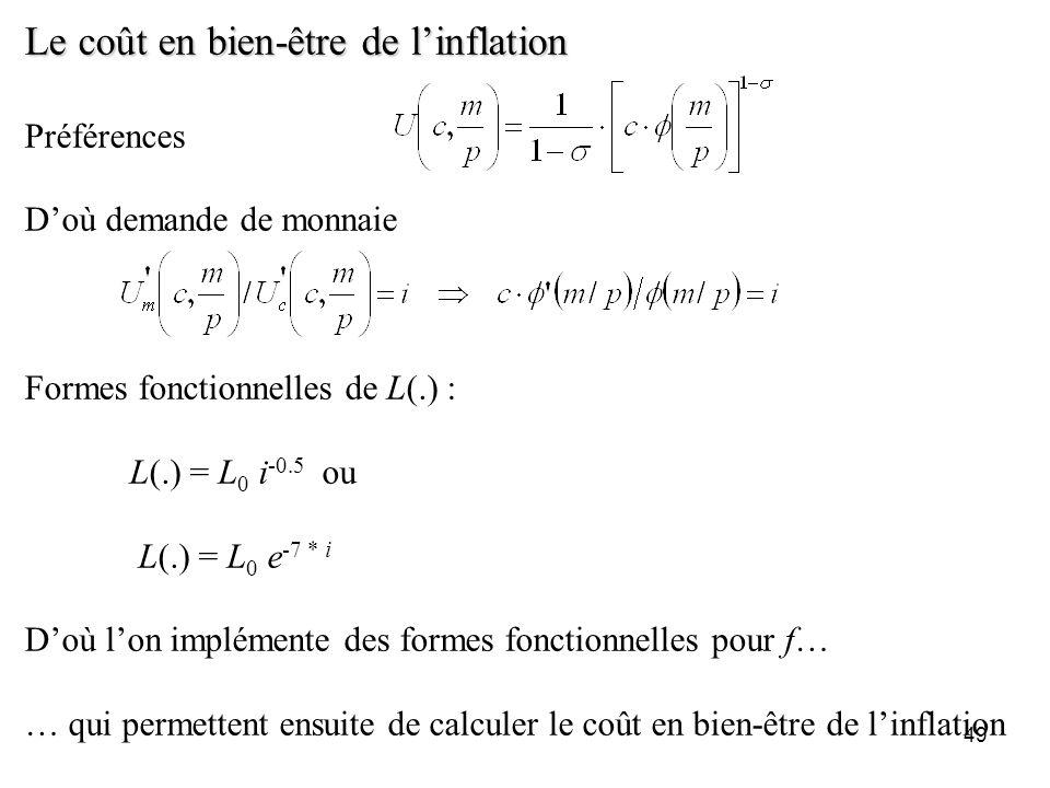 49 Le coût en bien-être de linflation Préférences Doù demande de monnaie Formes fonctionnelles de L(.) : L(.) = L 0 i -0.5 ou L(.) = L 0 e -7 * i Doù