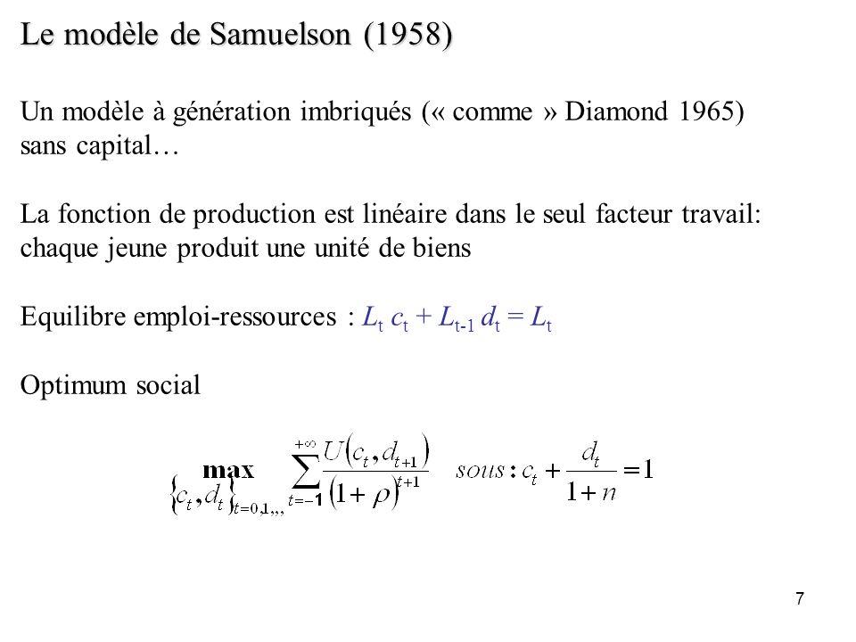 7 Le modèle de Samuelson (1958) Un modèle à génération imbriqués (« comme » Diamond 1965) sans capital… La fonction de production est linéaire dans le