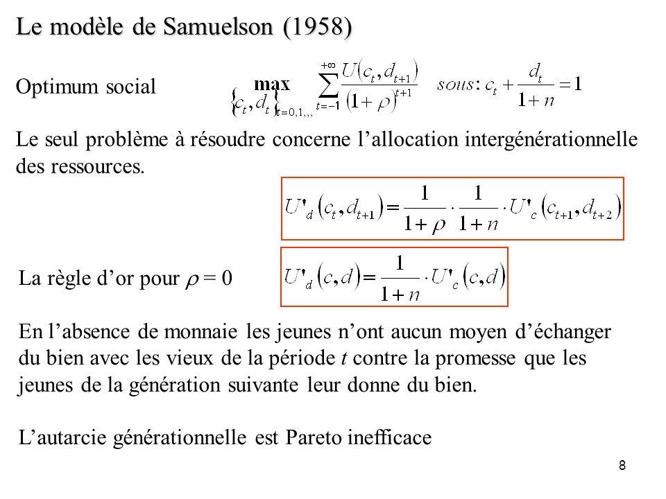 8 Le modèle de Samuelson (1958) Optimum social Le seul problème à résoudre concerne lallocation intergénérationnelle des ressources. La règle dor pour