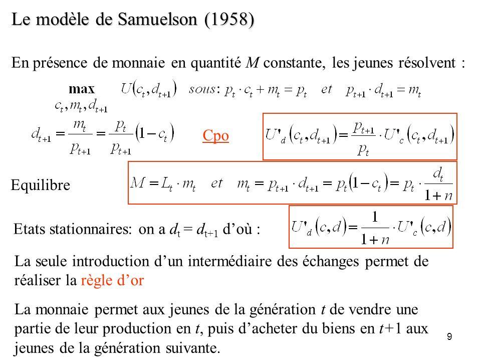 9 Le modèle de Samuelson (1958) En présence de monnaie en quantité M constante, les jeunes résolvent : Cpo Etats stationnaires: on a d t = d t+1 doù :