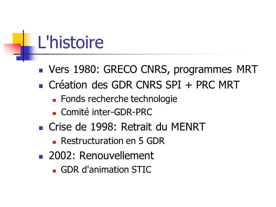 L'histoire Vers 1980: GRECO CNRS, programmes MRT Création des GDR CNRS SPI + PRC MRT Fonds recherche technologie Comité inter-GDR-PRC Crise de 1998: R
