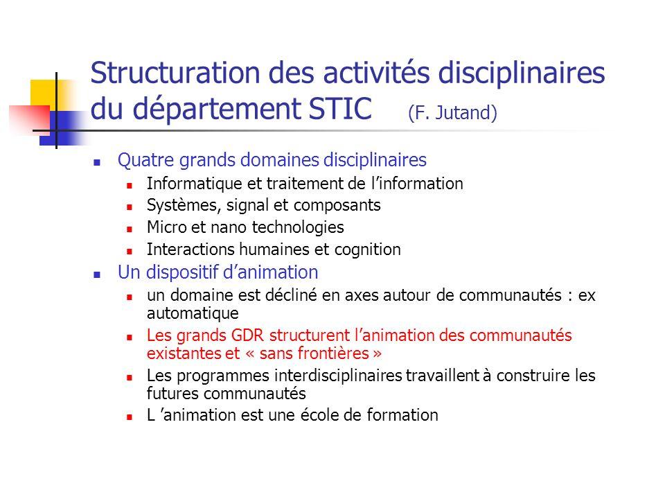Structuration des activités disciplinaires du département STIC (F. Jutand) Quatre grands domaines disciplinaires Informatique et traitement de linform
