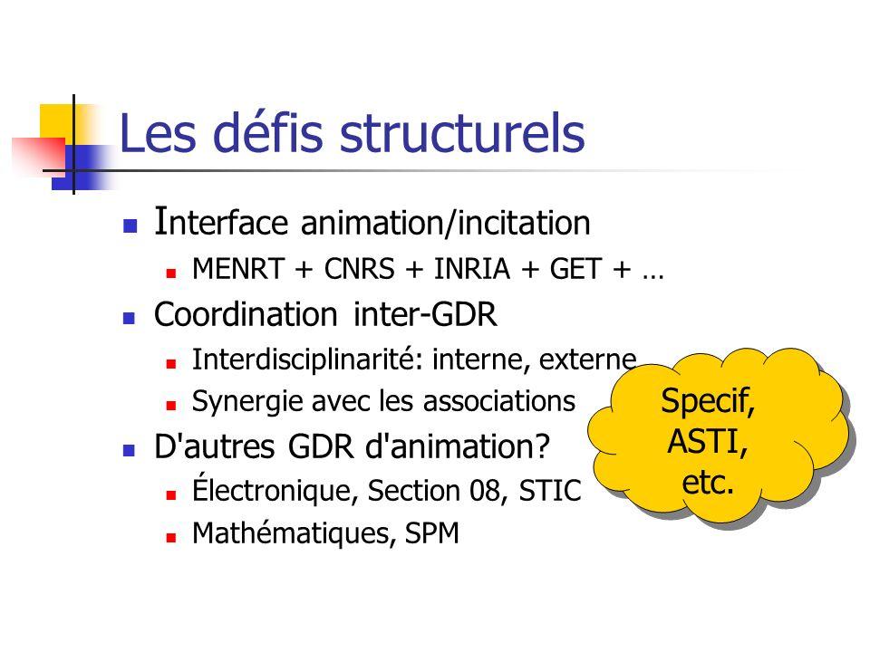 Les défis structurels I nterface animation/incitation MENRT + CNRS + INRIA + GET + … Coordination inter-GDR Interdisciplinarité: interne, externe Synergie avec les associations D autres GDR d animation.