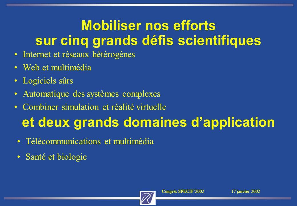 Congrès SPECIF2002 17 janvier 2002 Mobiliser nos efforts sur cinq grands défis scientifiques Internet et réseaux hétérogènes Web et multimédia Logicie
