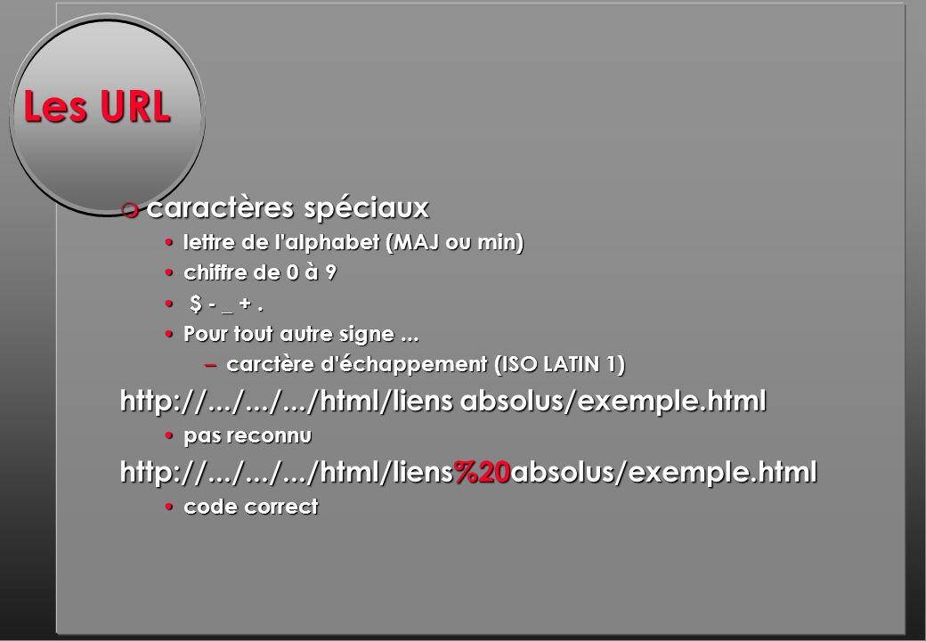 Les URL m caractères spéciaux lettre de l alphabet (MAJ ou min) lettre de l alphabet (MAJ ou min) chiffre de 0 à 9 chiffre de 0 à 9 $ - _ +.