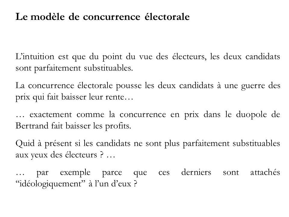 Le modèle de concurrence électorale Lintuition est que du point du vue des électeurs, les deux candidats sont parfaitement substituables.