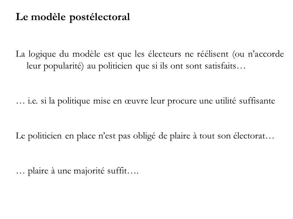 Le modèle postélectoral La logique du modèle est que les électeurs ne réélisent (ou naccorde leur popularité) au politicien que si ils ont sont satisfaits… … i.e.