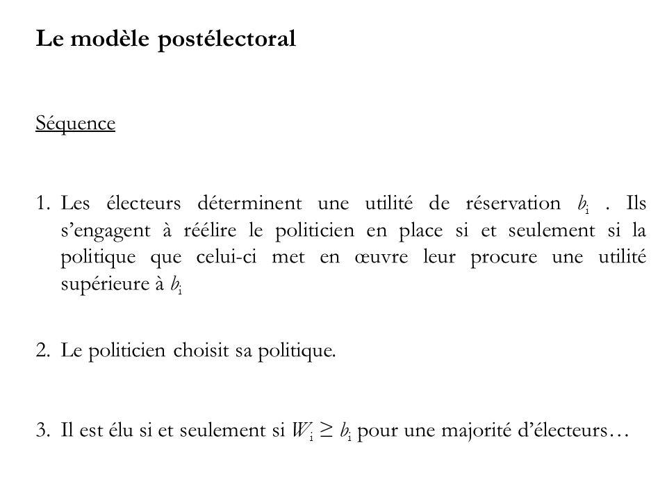 Le modèle postélectoral Séquence 1.Les électeurs déterminent une utilité de réservation b i.