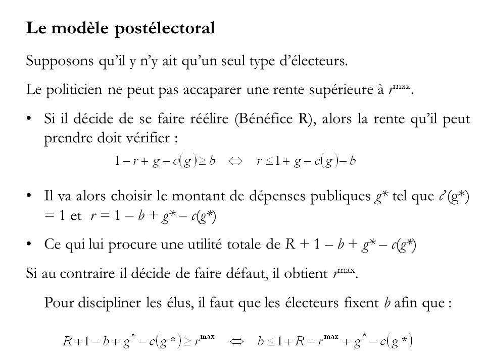 Le modèle postélectoral Supposons quil y ny ait quun seul type délecteurs.