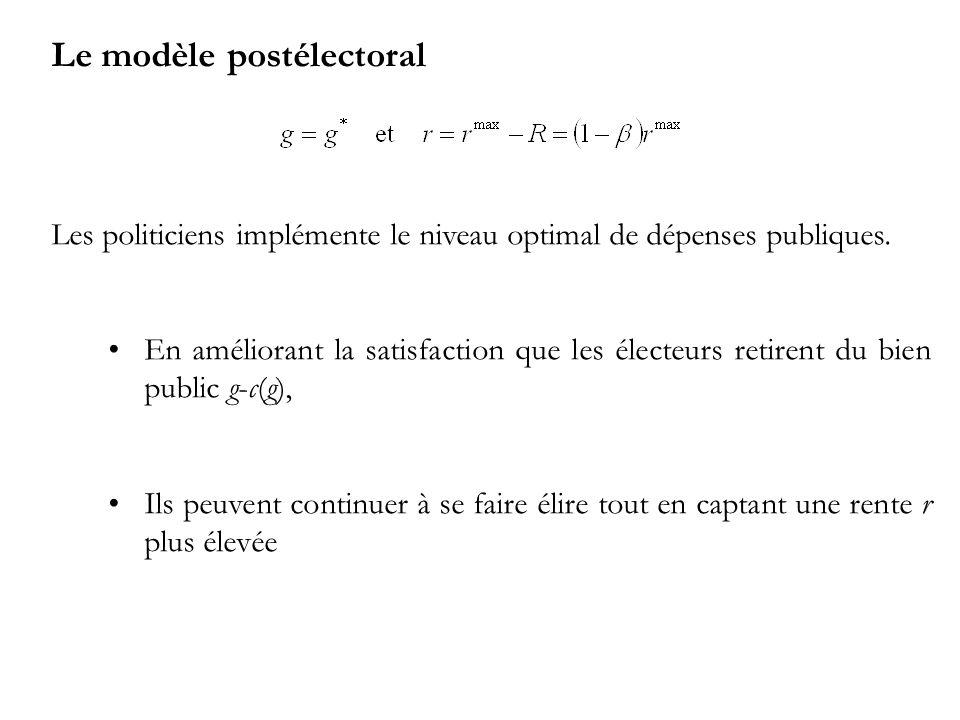 Le modèle postélectoral Les politiciens implémente le niveau optimal de dépenses publiques.