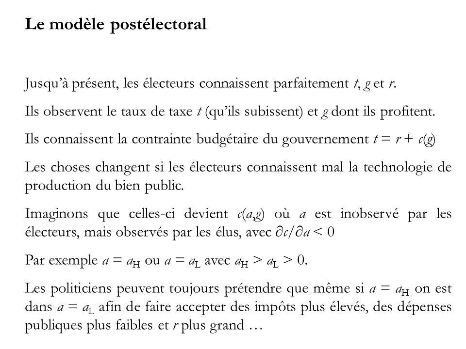 Le modèle postélectoral Jusquà présent, les électeurs connaissent parfaitement t, g et r.