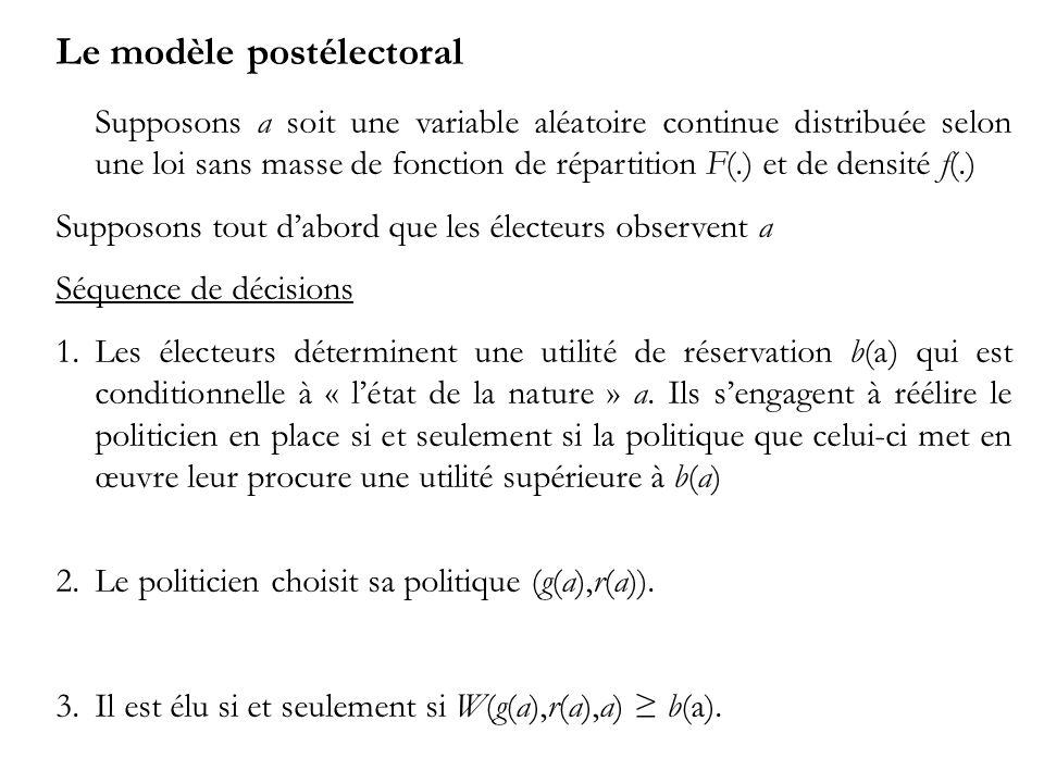 Le modèle postélectoral Supposons a soit une variable aléatoire continue distribuée selon une loi sans masse de fonction de répartition F(.) et de densité f(.) Supposons tout dabord que les électeurs observent a Séquence de décisions 1.Les électeurs déterminent une utilité de réservation b(a) qui est conditionnelle à « létat de la nature » a.