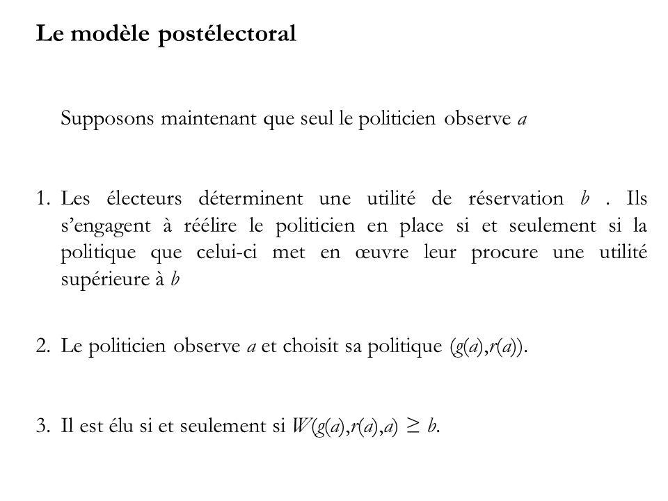 Le modèle postélectoral Supposons maintenant que seul le politicien observe a 1.Les électeurs déterminent une utilité de réservation b.