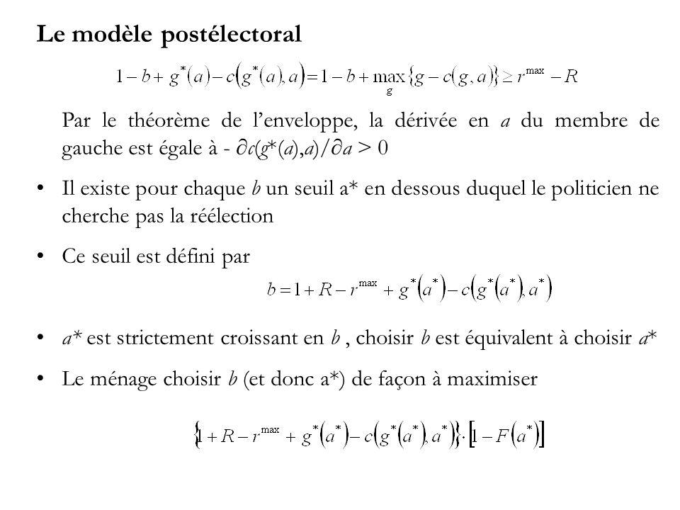 Le modèle postélectoral Par le théorème de lenveloppe, la dérivée en a du membre de gauche est égale à - c(g*(a),a)/a > 0 Il existe pour chaque b un seuil a* en dessous duquel le politicien ne cherche pas la réélection Ce seuil est défini par a* est strictement croissant en b, choisir b est équivalent à choisir a* Le ménage choisir b (et donc a*) de façon à maximiser