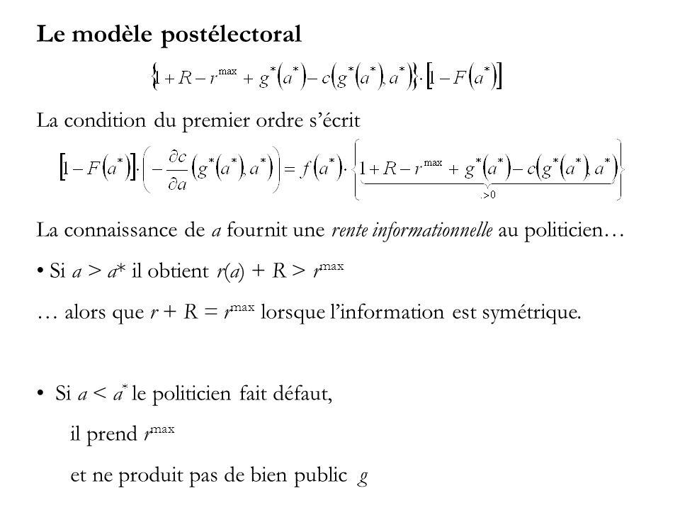 Le modèle postélectoral La condition du premier ordre sécrit La connaissance de a fournit une rente informationnelle au politicien… Si a > a* il obtient r(a) + R > r max … alors que r + R = r max lorsque linformation est symétrique.