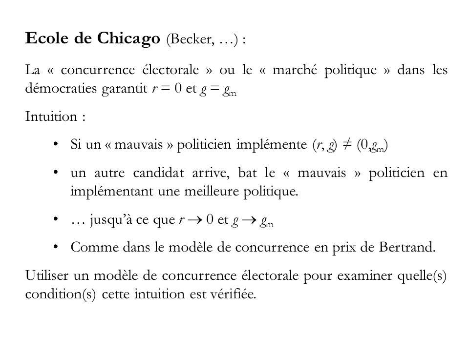 Ecole de Chicago (Becker, …) : La « concurrence électorale » ou le « marché politique » dans les démocraties garantit r = 0 et g = g m Intuition : Si un « mauvais » politicien implémente (r, g) (0,g m ) un autre candidat arrive, bat le « mauvais » politicien en implémentant une meilleure politique.