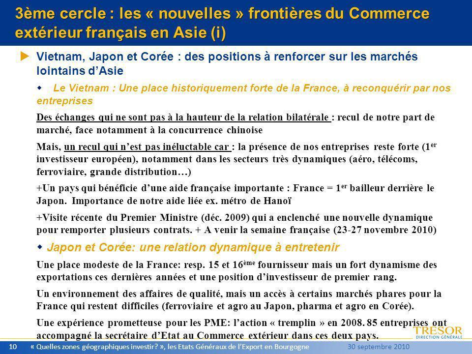 3ème cercle : les « nouvelles » frontières du Commerce extérieur français en Asie (i) Vietnam, Japon et Corée : des positions à renforcer sur les marc