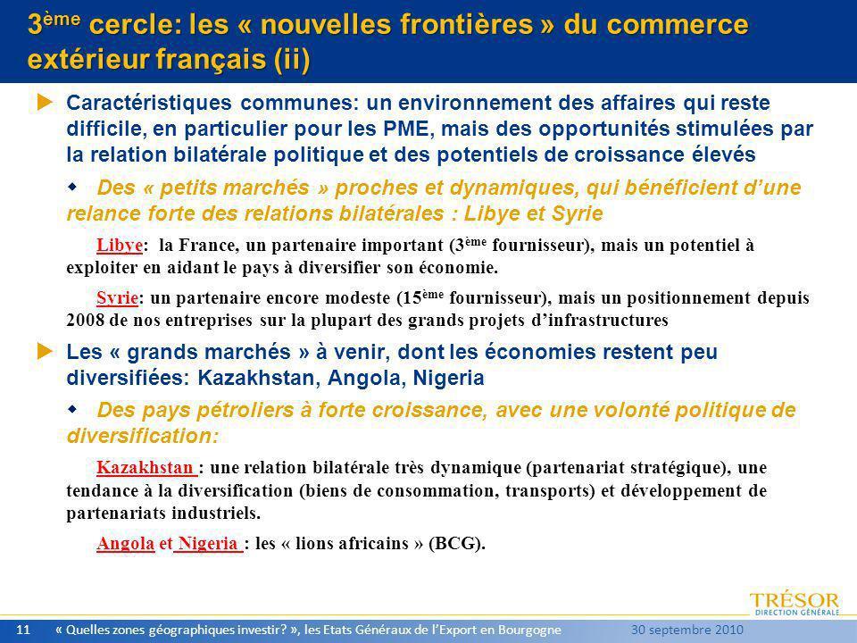 3 ème cercle: les « nouvelles frontières » du commerce extérieur français (ii) Caractéristiques communes: un environnement des affaires qui reste diff